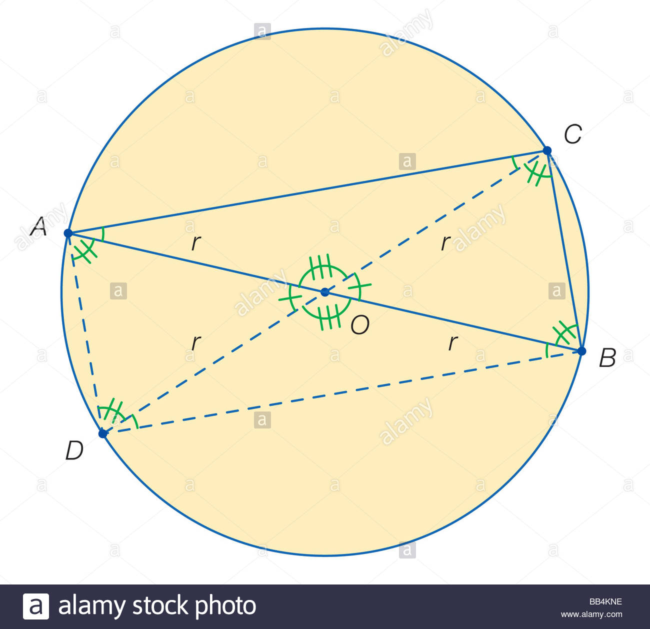 1300x1258 Proposed Drawing Of Thales' Rectangle, A Proof That Any Angle