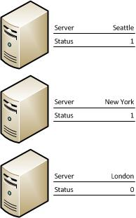 194x310 Configure Visio Services Data Access By Using Secure Store In A Bi
