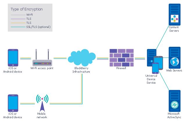 640x420 Long Range Wi Fi Network Diagram Wireless Networks