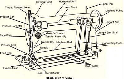Sewing Machine Drawing at GetDrawings.com   Free for personal use ...