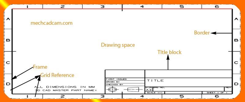 drafting sheet sizes