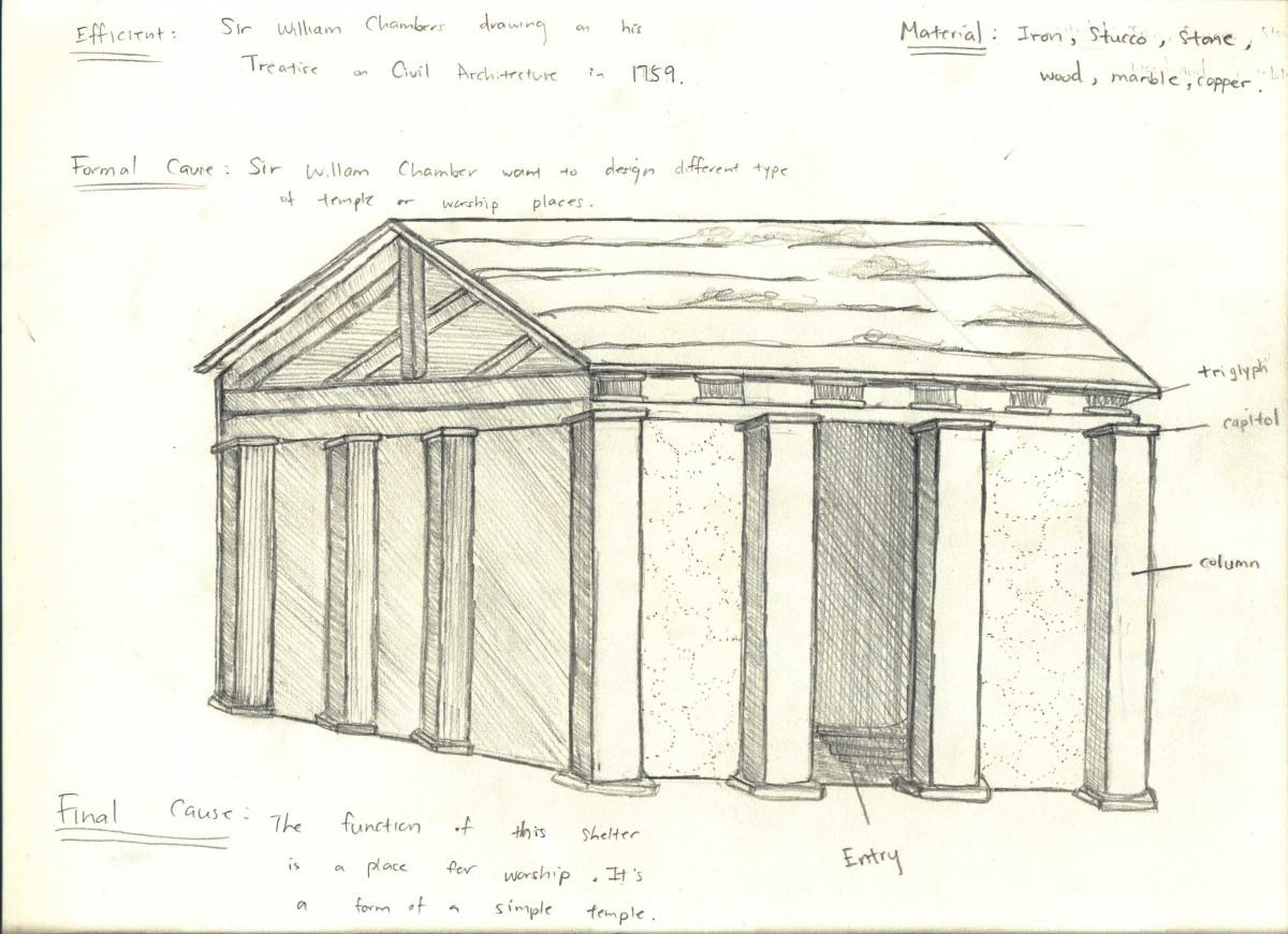 1200x871 Primitive Shelter Shi Long Yang's Sketchbook