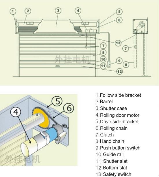 550x610 Shutter Motor Install Guide
