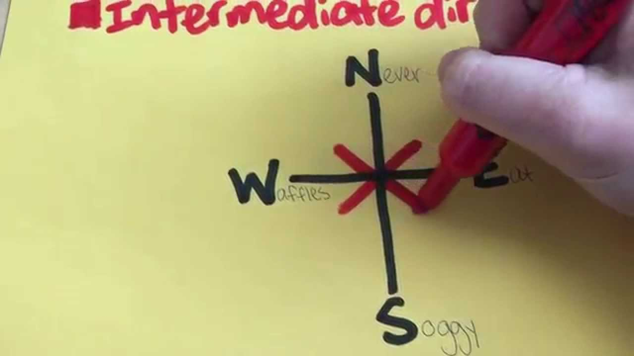 1280x720 How To Draw A Compass Rose