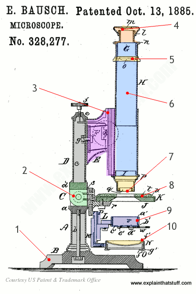 Simple microscope drawing at getdrawings free for personal use 400x600 how does a microscope work ccuart
