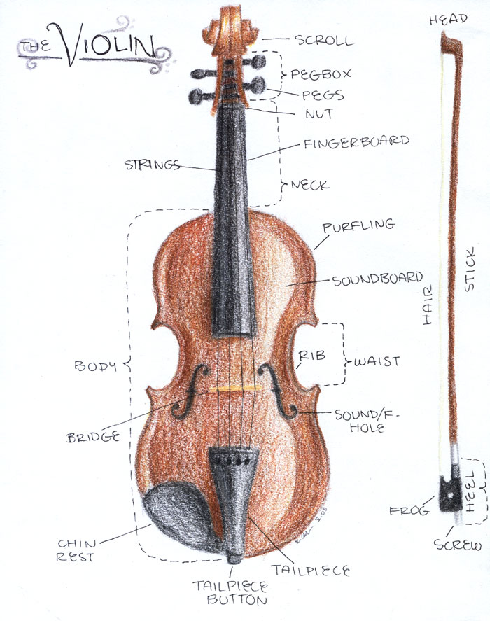 700x887 Violin Teaching Resources My Thoughts, Ideas And Resources