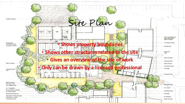 638x359 Architectural Site Plan Drawing Site Floor Plan Cad Drawings