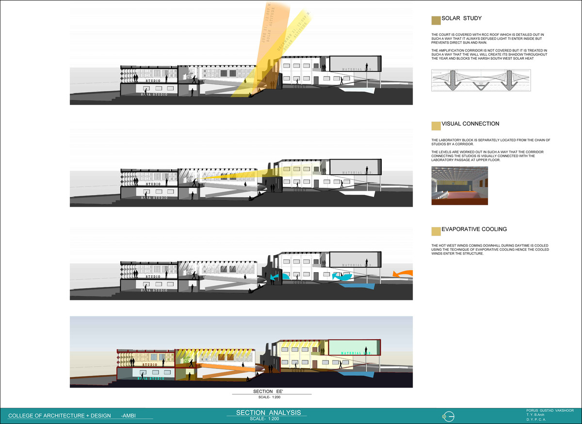 1200x874 Section Drawings For Site Analysis Diagrams Site