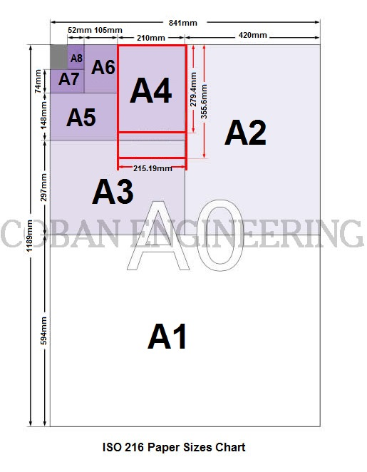 515x662 Geometric Dimensioning And Tolerancing,technical Drawing,gdandt