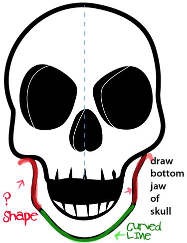 375x489 Easy Skull Drawings