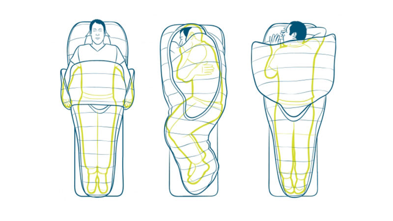 800x449 Your Next Sleeping Bag Might Not Have A Zipper, Or Be A Bag At All