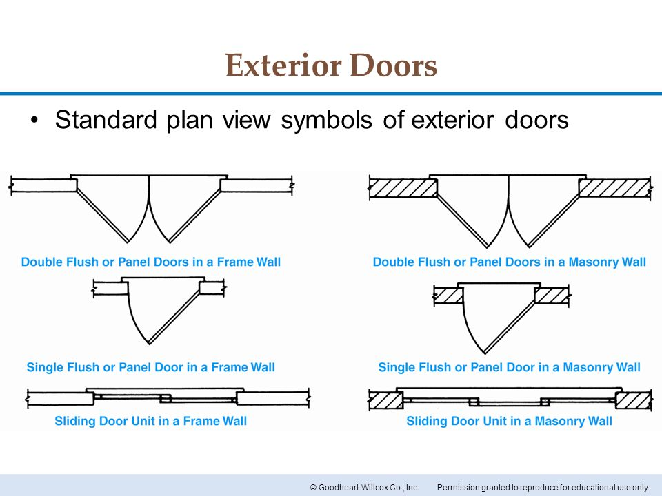 Sliding Door Plan Drawing At GetDrawingscom Free For