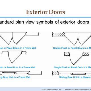 how to get sliding glass door to slide easier