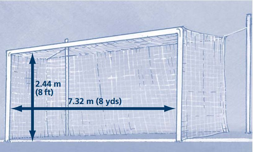 816x491 Soccer (Fifa) Field Dimensions Amp Layout