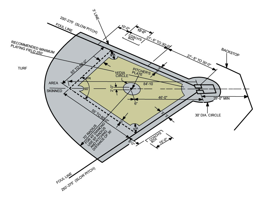 image relating to Softball Field Diagram Printable named Softball Sector Drawing at  Totally free for