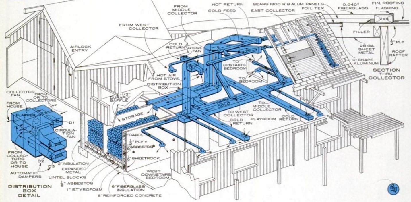 1432x703 Solar Home Cutaway Drawing, 1979