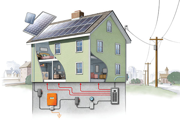 600x401 Solar Power For Home Use The Grid Connection