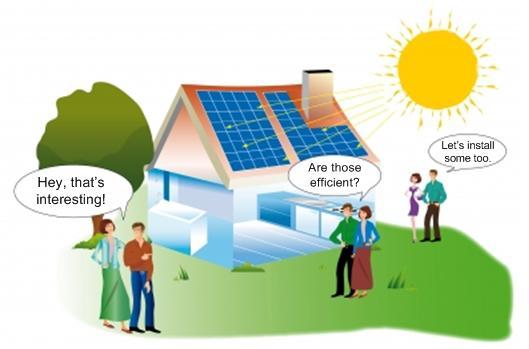 529x349 Solar Panels Grant