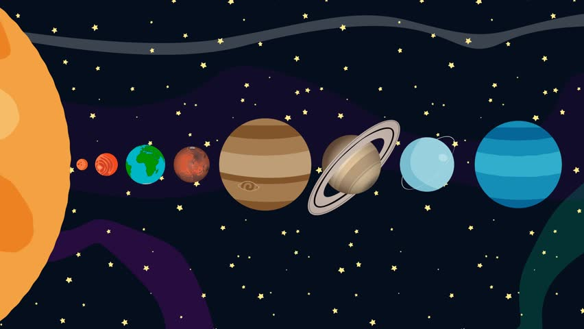 852x480 Cartoon Animation Of The Planets Of The Solar System By Order
