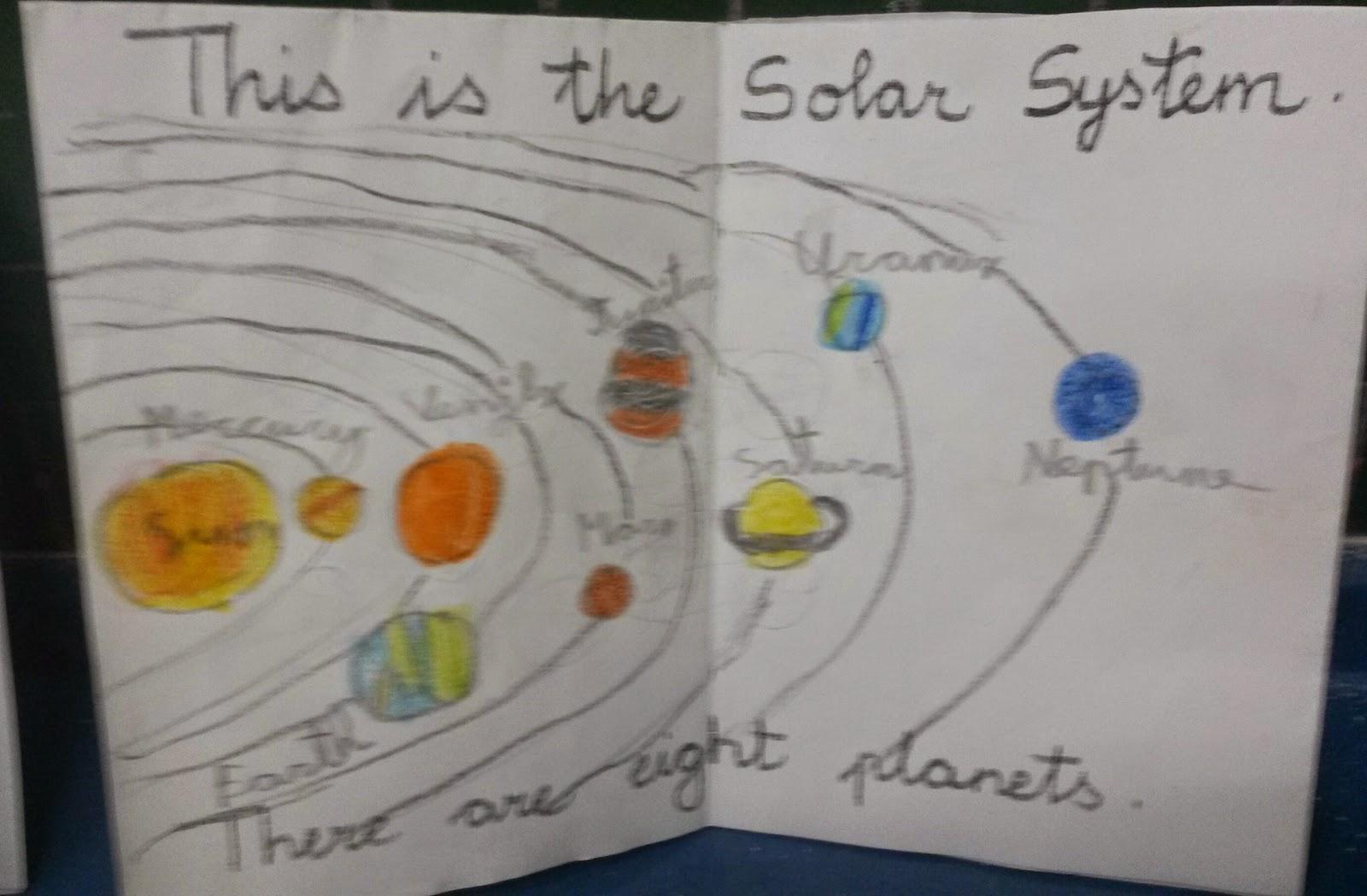 1600x1049 Explanada Kids Homework Yr2 Drawing The Solar System