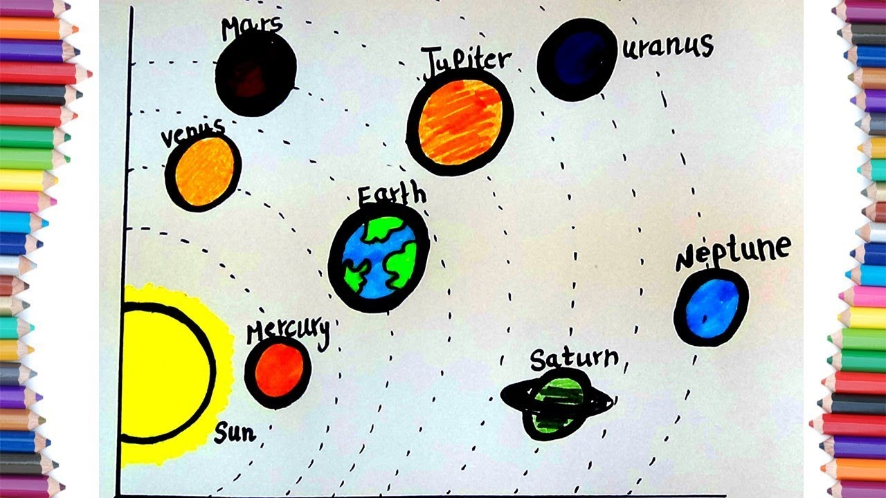 1280x720 How To Draw Solar System For Kids How To Draw Planets For Kids
