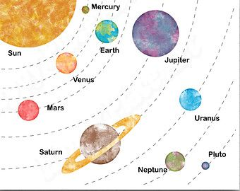 Solar system drawing at getdrawings free for personal use 340x270 how to draw the solar system easy preschool ccuart Image collections