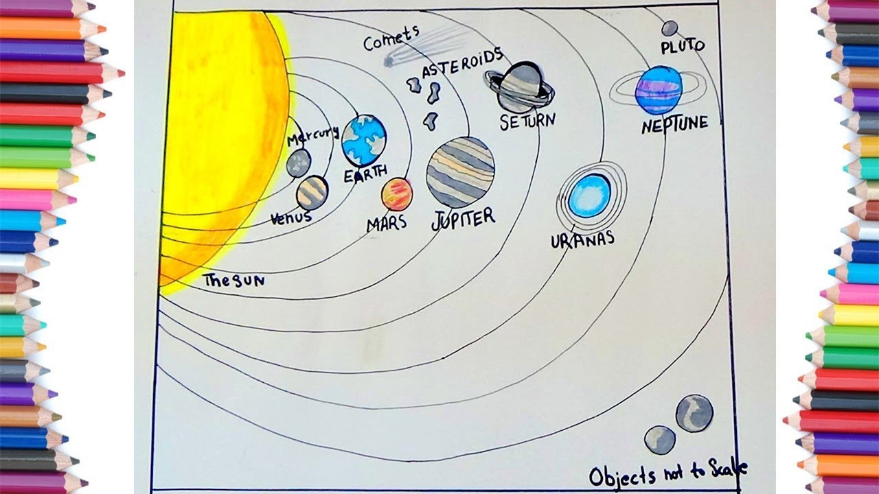 1280x720 How To Draw Solar System For Kids Kids Day