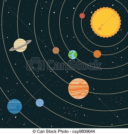 450x470 Image Result For Solar System Poster Sciencesocial Studies