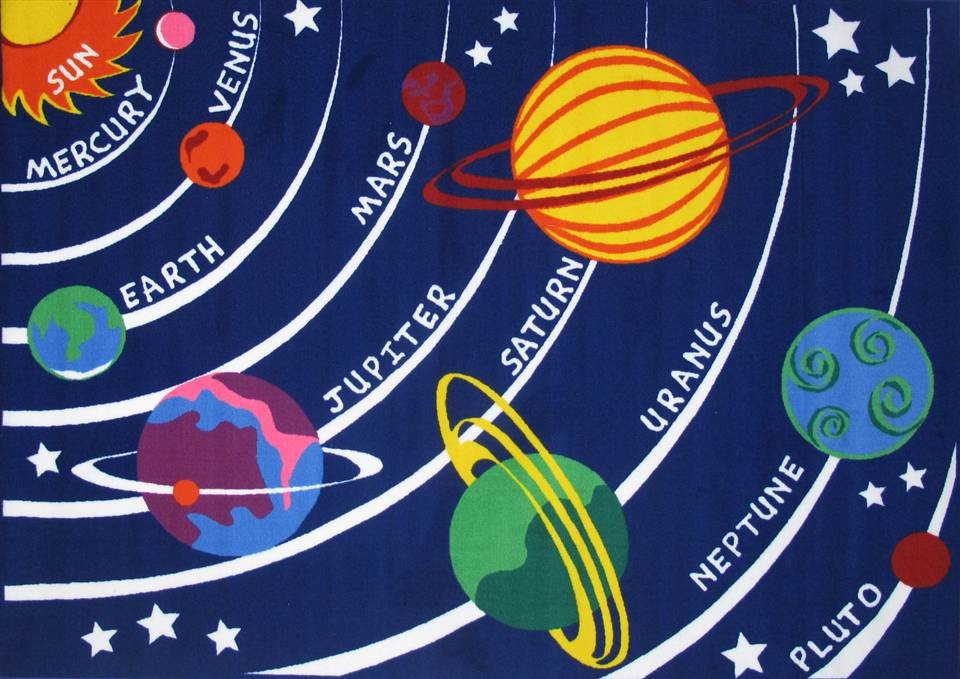 960x679 Our Solar System Is Made Up Of Nine Planets. The Sun, Venus, Earth