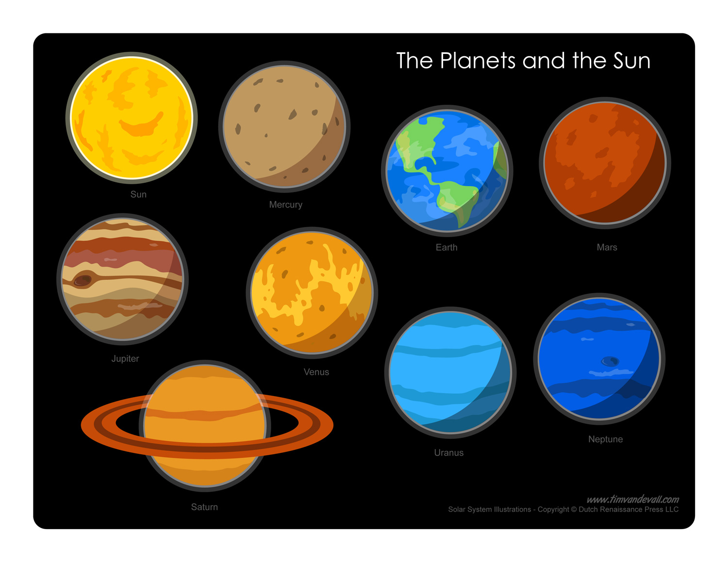 1500x1159 Solar System Drawing For Kids Solar System Diagram