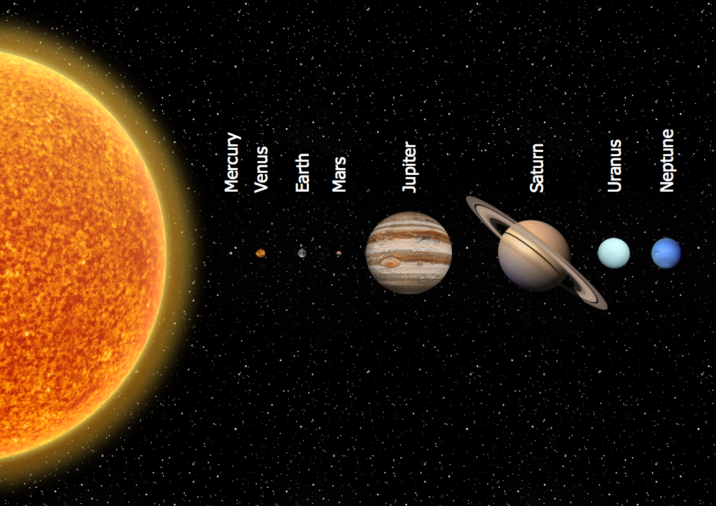solar system planets drawing at getdrawings com free for personal