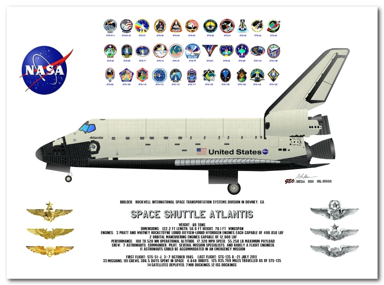 775x575 Space Shuttle Atlantis Commemorative Profile Drawing