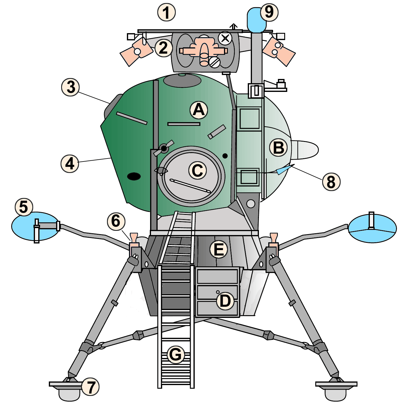 1347x1364 Filesoviet Lk Spacecraft Drawing With Labels And Some Colors.png