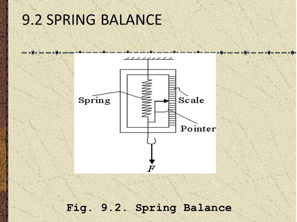 960x720 Force Strain Stress Measurements.
