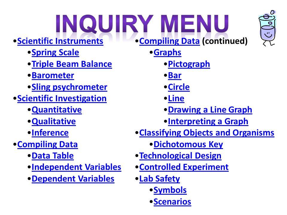 960x720 Inquiry Unit.