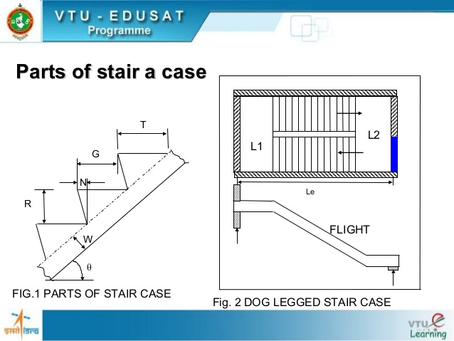 Stair plan drawing at getdrawings free for personal use stair 638x479 how do you takeoff a staircase malvernweather Gallery