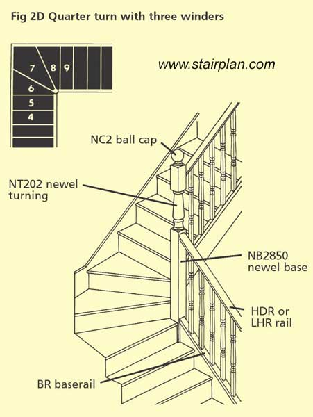 451x600 Stair Project Help Drawings For Handrail Conversions