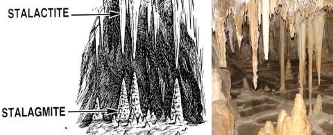 stalactite drawing at getdrawings free