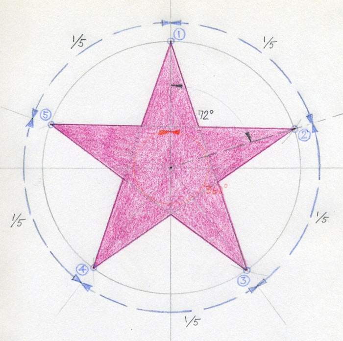 700x696 How To Draw A Star