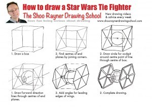 300x212 How To Draw A Star Wars Tie Fighter Shoo Rayner Author