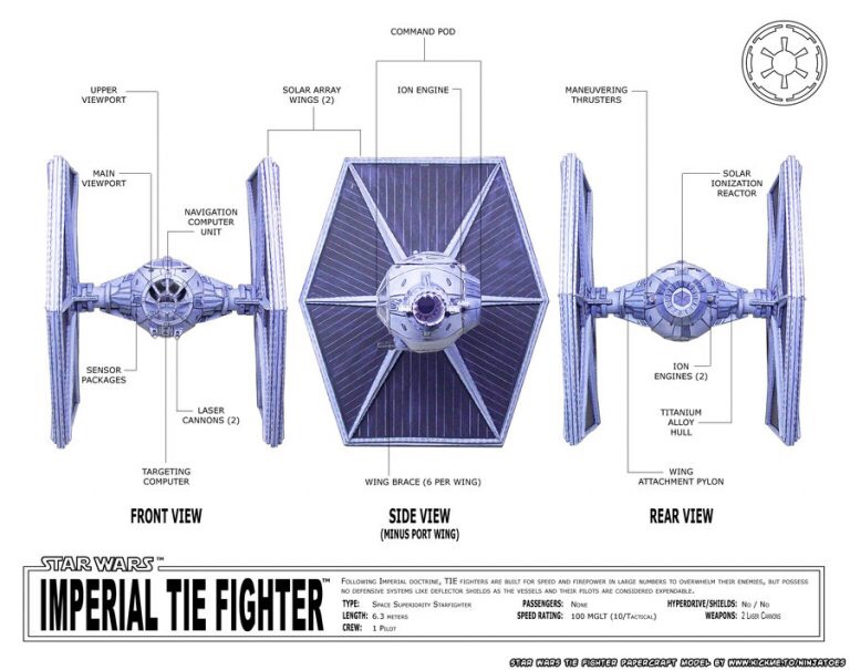 768x605 Star Wars Tie Fighters Use Solar Panel Technology Jcgregsolutions