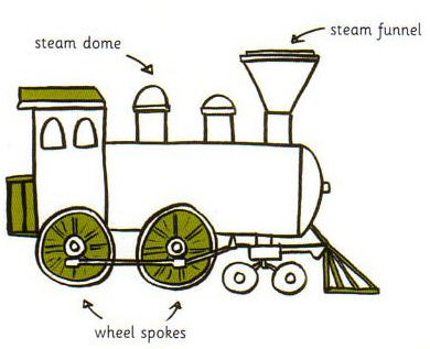 390x317 How To Draw A Steam Engine Apfk Drawings Engine