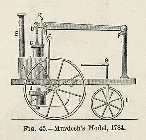 300x287 Steam Engine Drawings