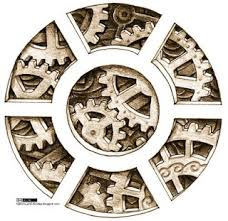 228x221 Image Result For Steampunk Clock Drawings Steampunk