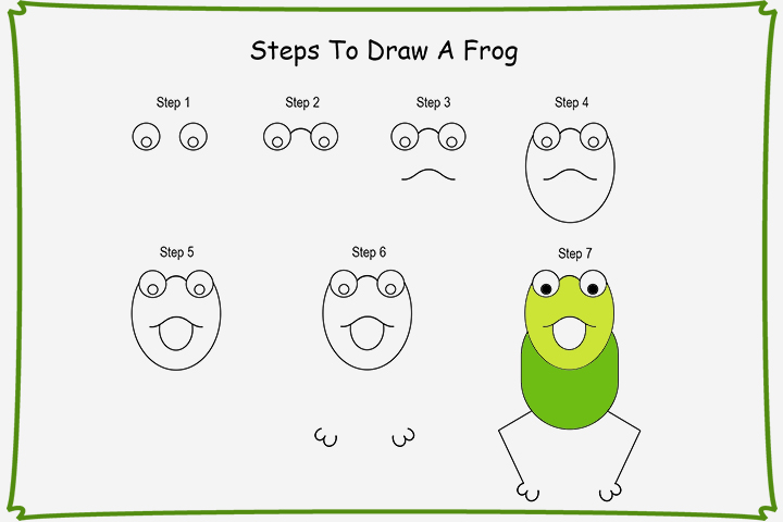 720x480 How To Draw A Frog For Kids