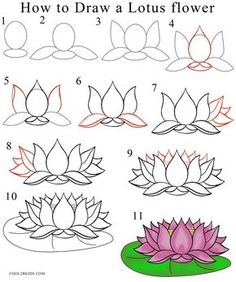 236x282 How To Draw A Classic Tattoo Style Rose Classic Tattoo, Tattoo