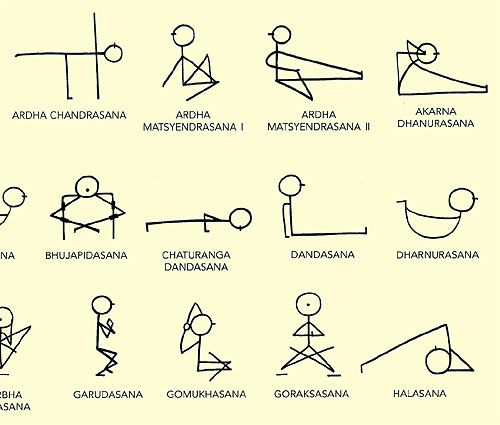 500x425 Yoga Stick Figure Learning Charts Art Drawing Tips