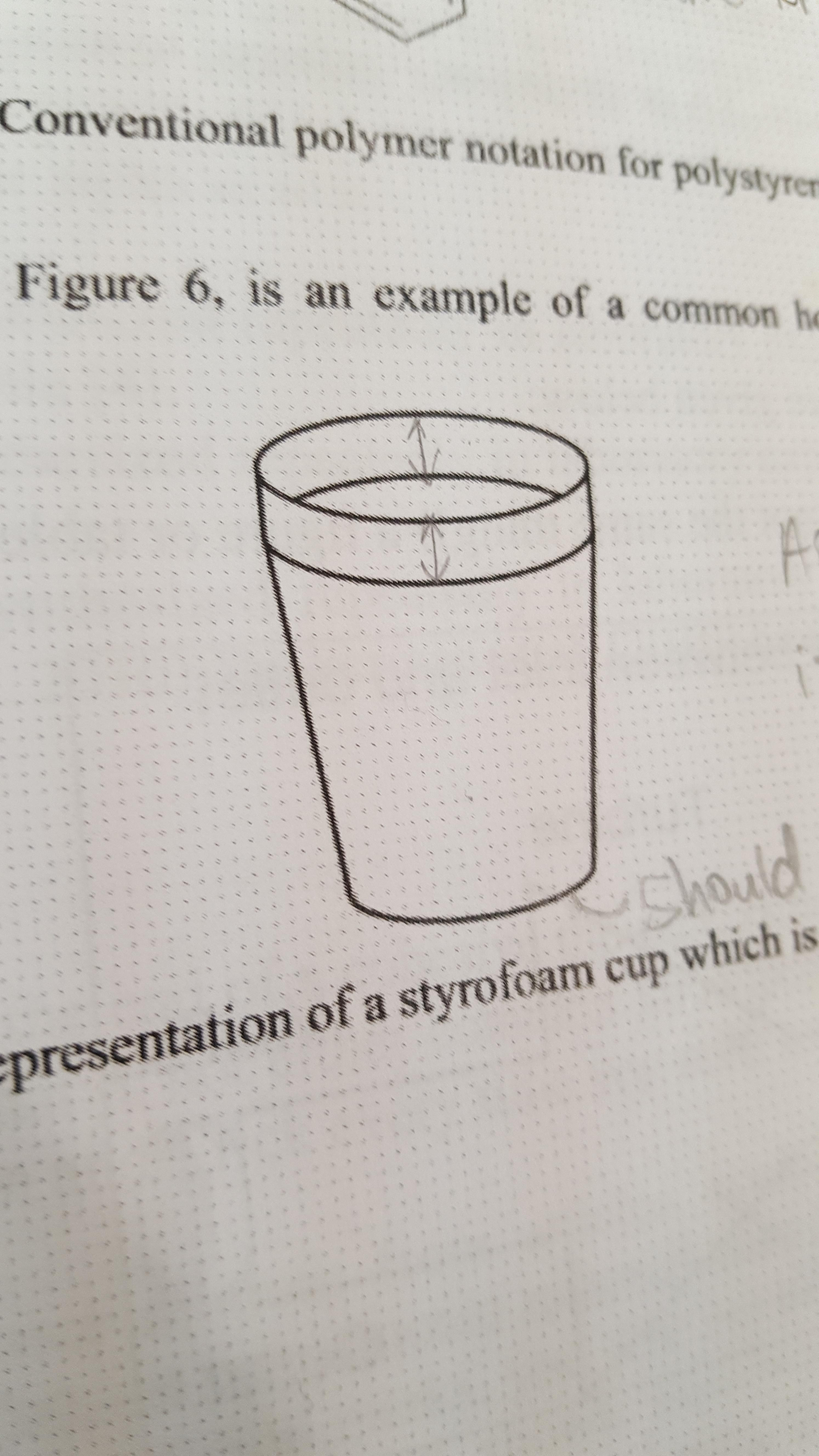 2988x5312 Can Someone Help Me Draw This Exact Styrofoam Cup In Inkscape I