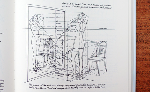 620x380 Successful Drawing By Andrew Loomis Recommended Books