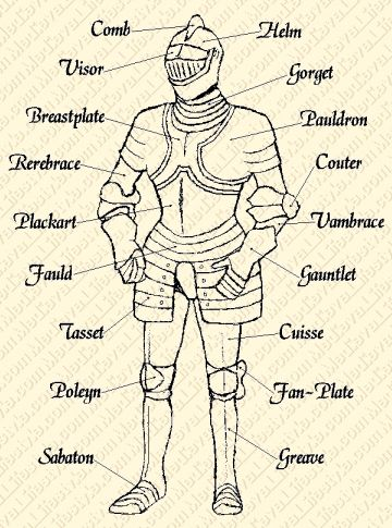 360x485 Parts Of A Suit Of Armor, Reminds Me Of My Dad's Mother's House. I
